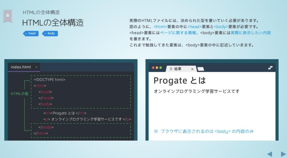 html&css独学-progate-1