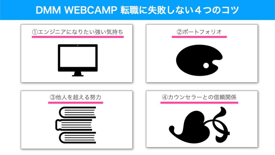 DMM WEBCAMPで転職に失敗しない4つの方法