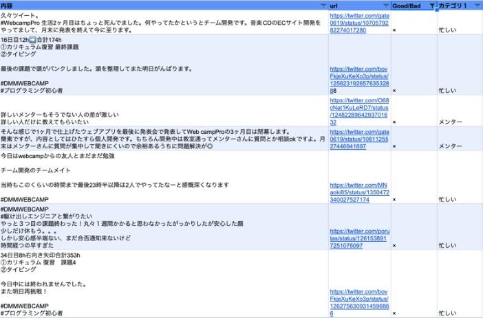 DMM WEBCAMP受講生80人の悪い口コミ・評判