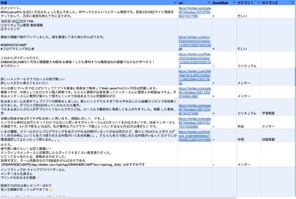 DMM WEBCAMP評判最悪?80人の口コミ・感想を徹底調査中