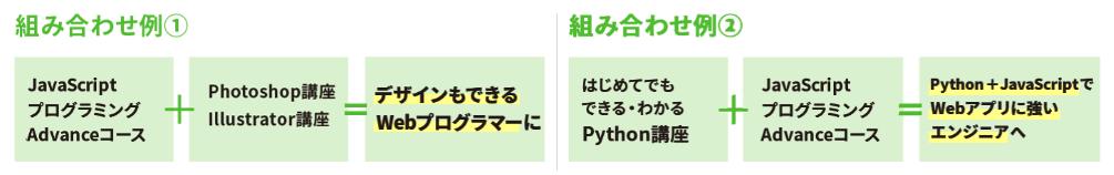 プログラミング講座の組み合わせの例