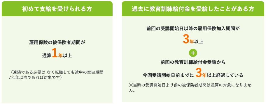 【朗報】Javaプログラミングコースは給付金対象講座【10万円ゲット】