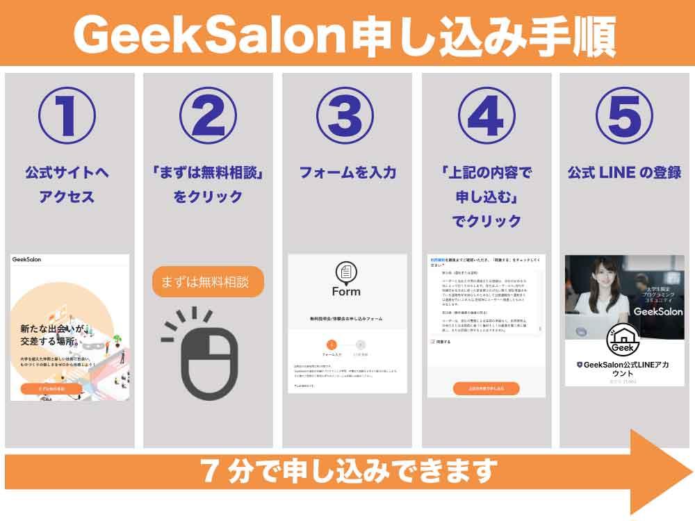 GeekSalon(ギークサロン)申し込み手順、方法の図