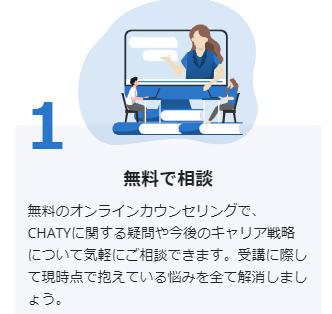 CHATYの無料カウンセリングではCHATYに関する悩みのヒアリングができる